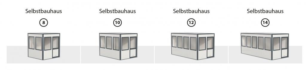 Übersicht der SmartUnit Standard-Konfigurationen